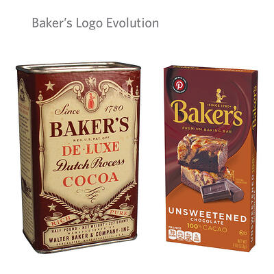 Baker's Logo Evolution