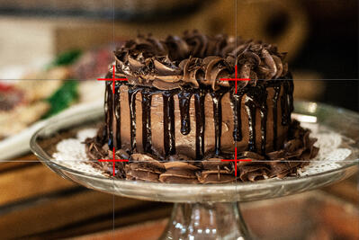 Cake rule of thirds