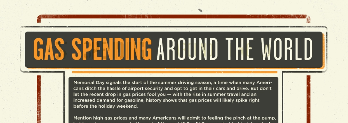 If You Think Gas Prices Are High Where You Live, You Might Be Right [infographic]
